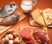 Dietas proteicas, el método Banting